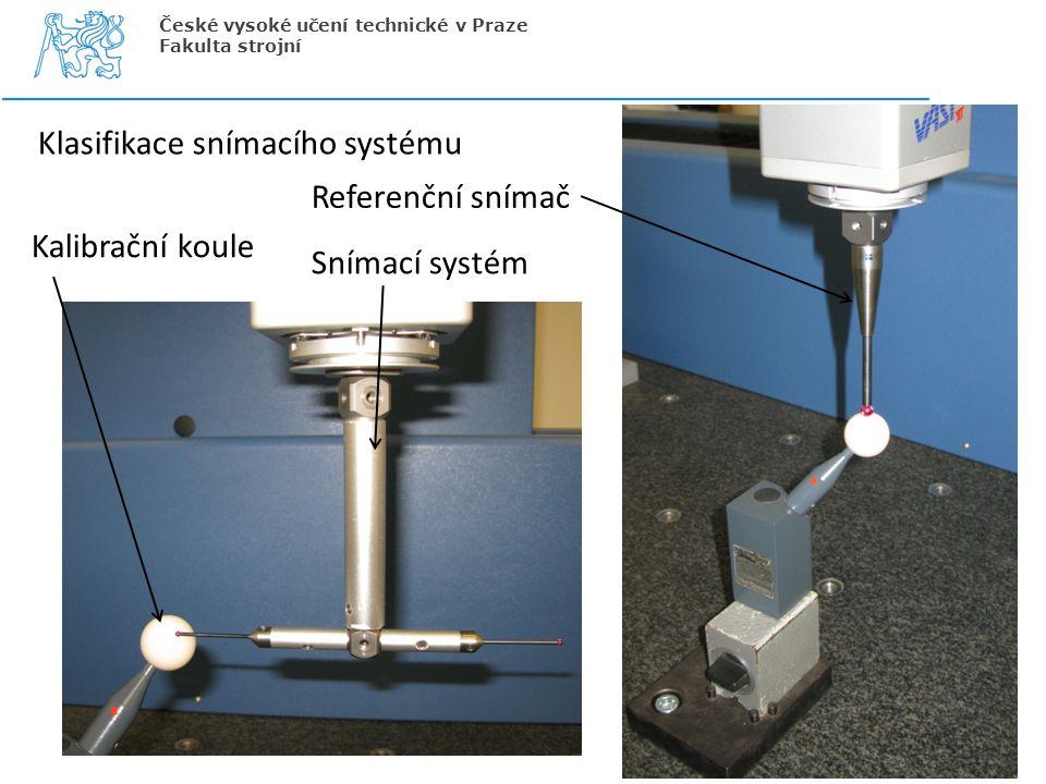 Klasifikace snímacího systému Referenční snímač Kalibrační koule