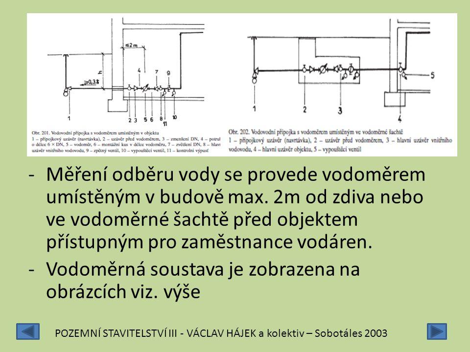 Vodoměrná soustava je zobrazena na obrázcích viz. výše