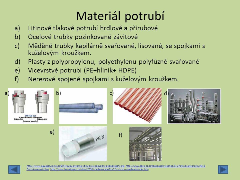 Materiál potrubí Litinové tlakové potrubí hrdlové a přírubové