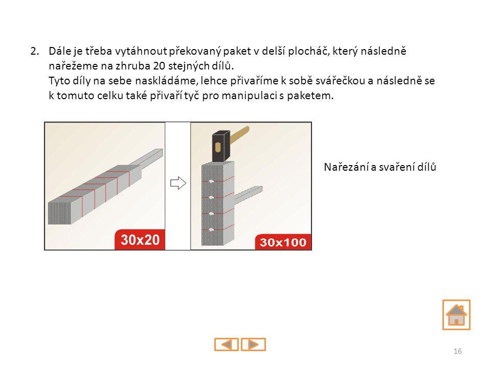 Dále je třeba vytáhnout překovaný paket v delší plocháč, který následně nařežeme na zhruba 20 stejných dílů.