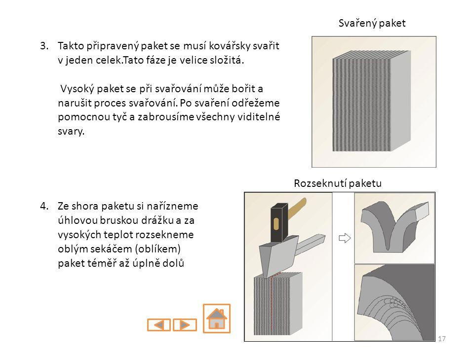 Svařený paket Takto připravený paket se musí kovářsky svařit v jeden celek.Tato fáze je velice složitá.