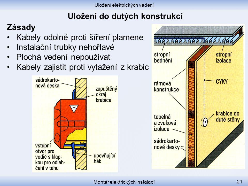 Uložení do dutých konstrukcí