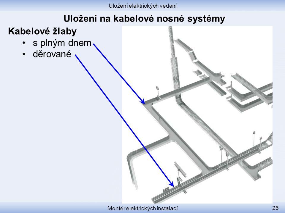 Uložení na kabelové nosné systémy