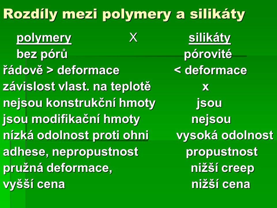 Rozdíly mezi polymery a silikáty