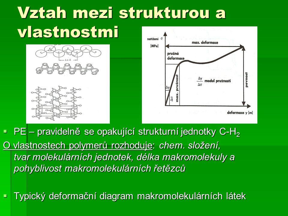 Vztah mezi strukturou a vlastnostmi