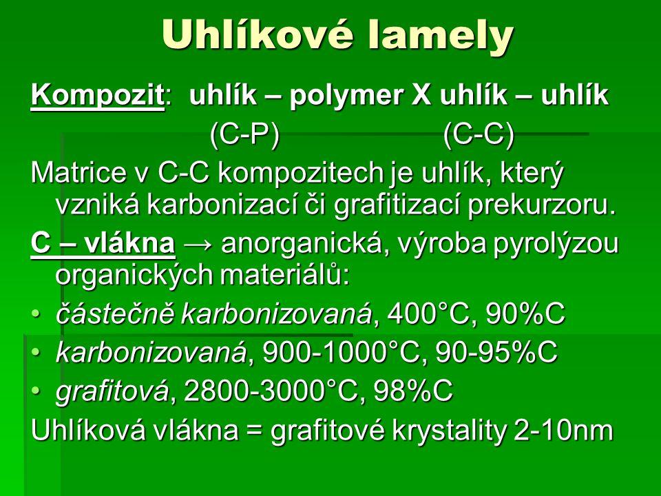 Uhlíkové lamely Kompozit: uhlík – polymer X uhlík – uhlík (C-P) (C-C)