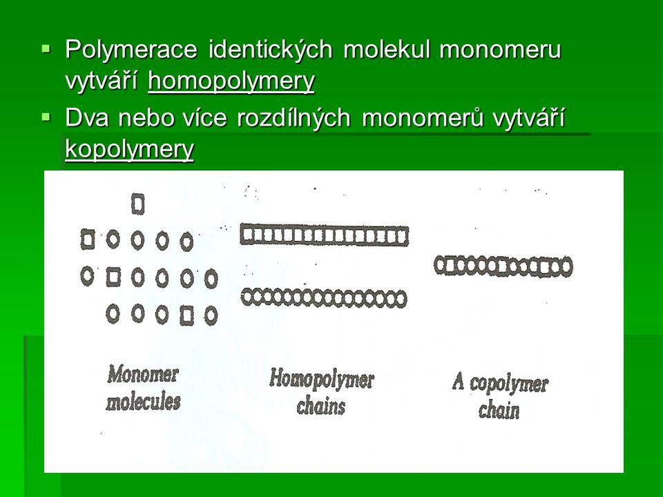 Polymerace identických molekul monomeru vytváří homopolymery