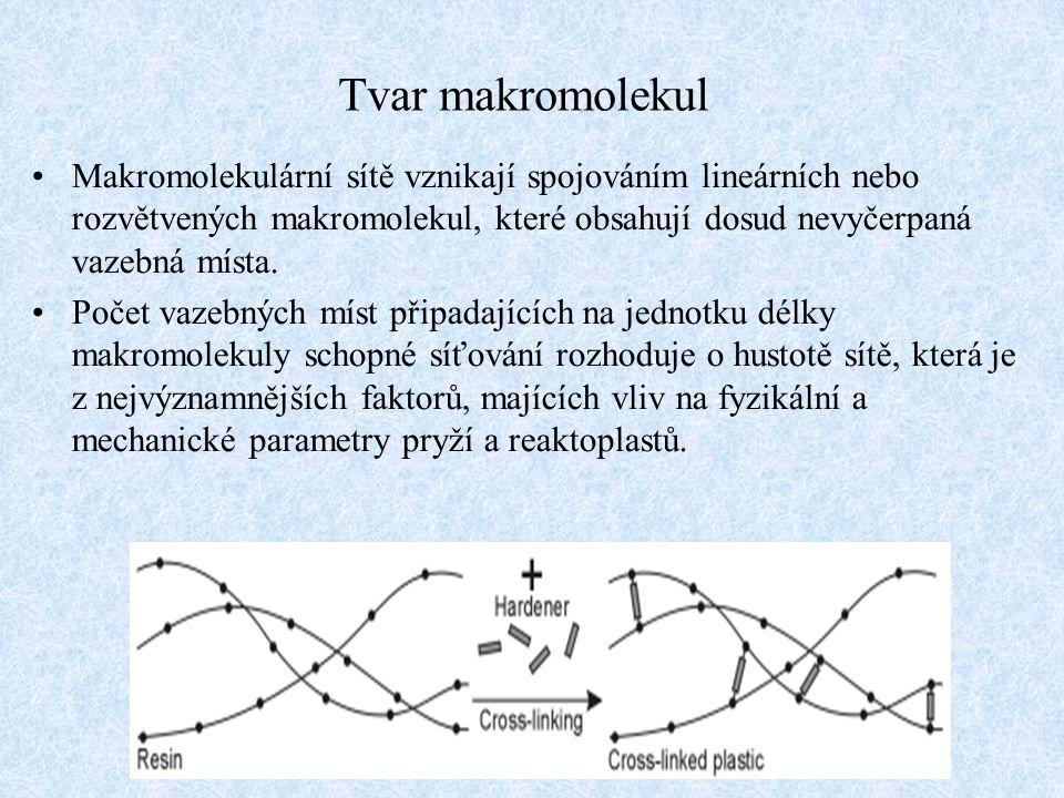 Tvar makromolekul