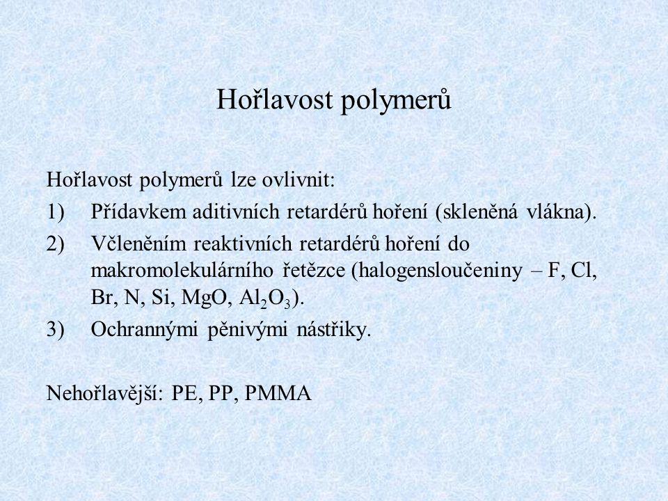Hořlavost polymerů Hořlavost polymerů lze ovlivnit: