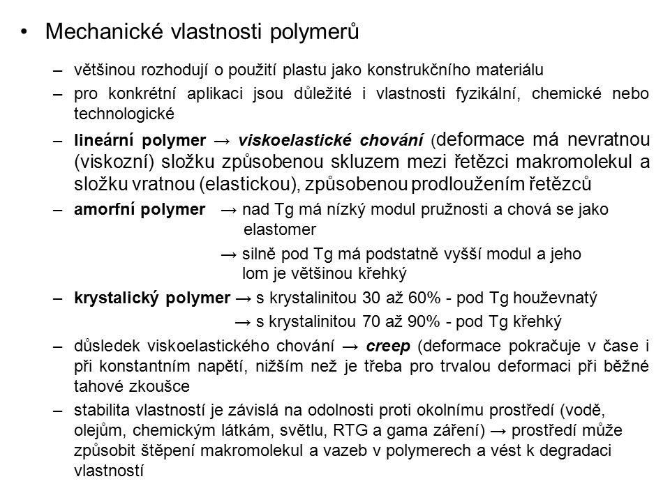 Mechanické vlastnosti polymerů
