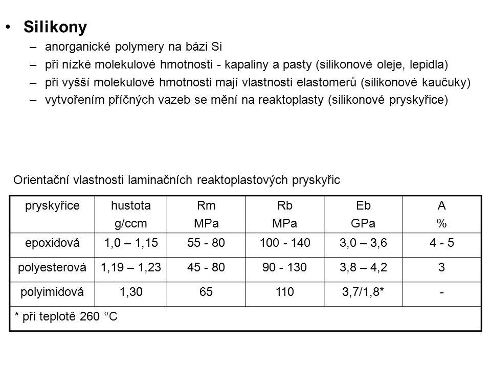 Silikony anorganické polymery na bázi Si