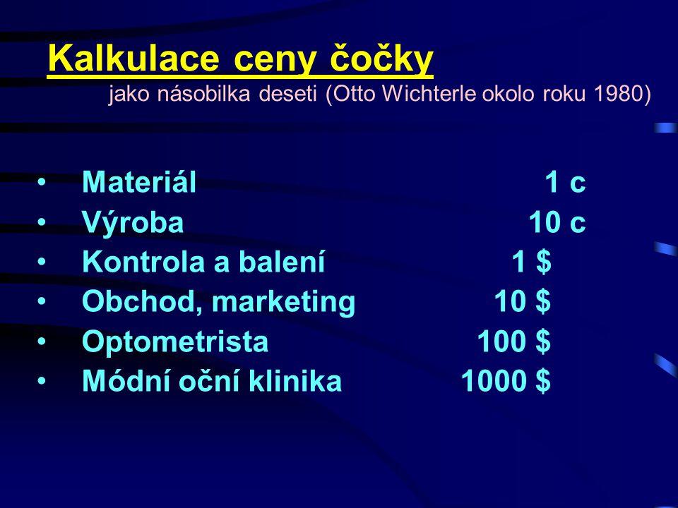 Kalkulace ceny čočky jako násobilka deseti (Otto Wichterle okolo roku 1980)