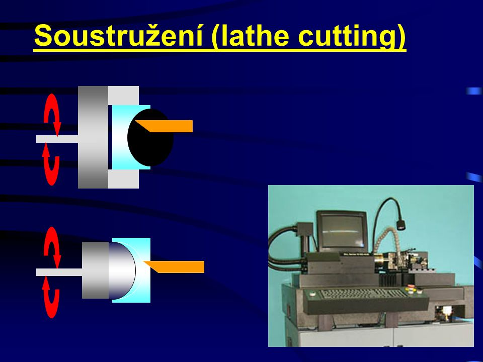 Soustružení (lathe cutting)