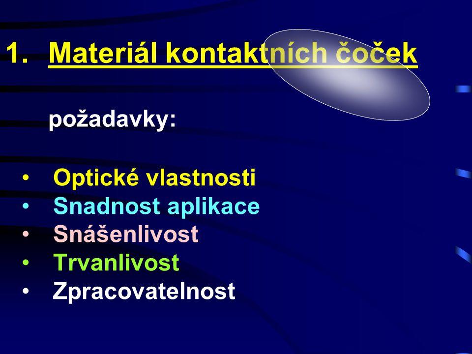 Materiál kontaktních čoček požadavky: