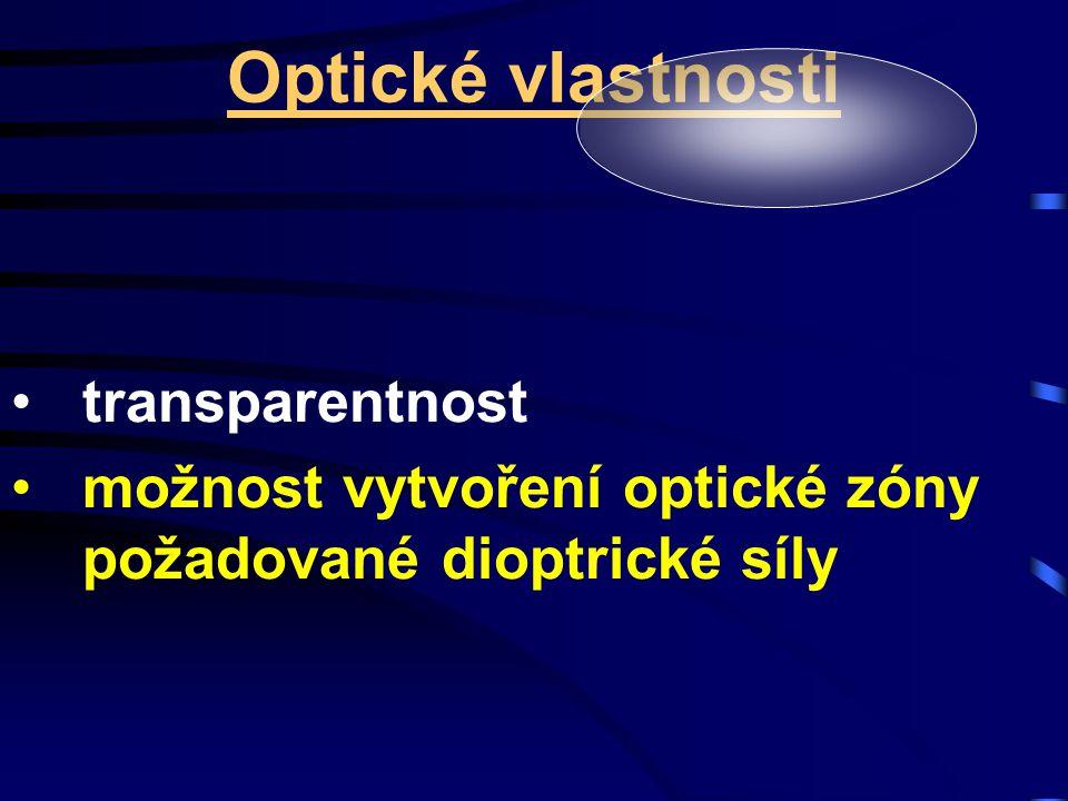 Optické vlastnosti transparentnost