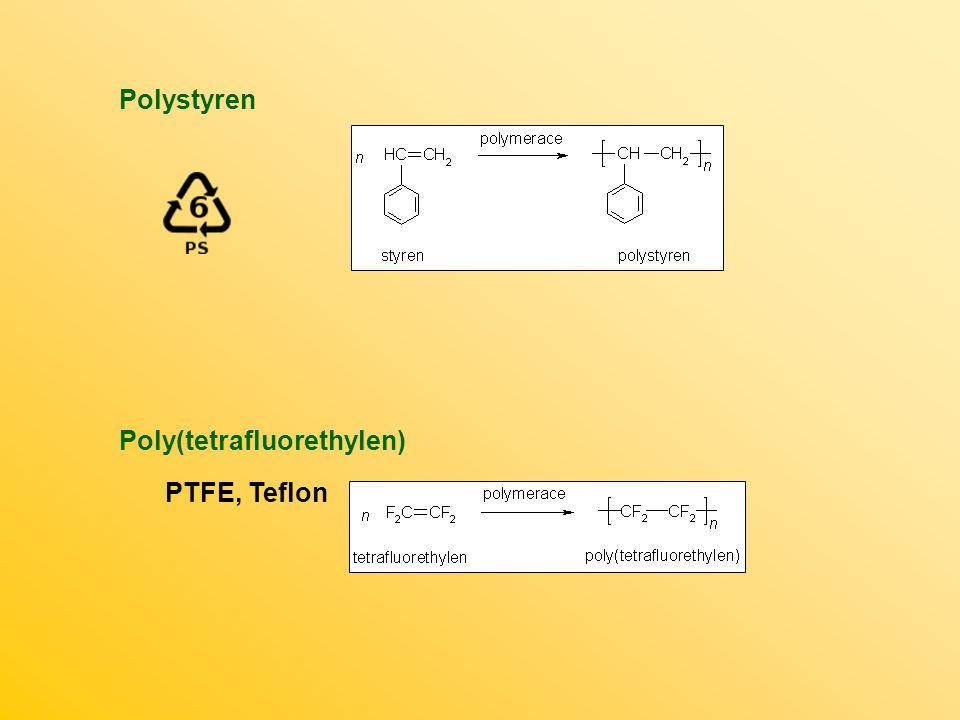 Polystyren Poly(tetrafluorethylen) PTFE, Teflon