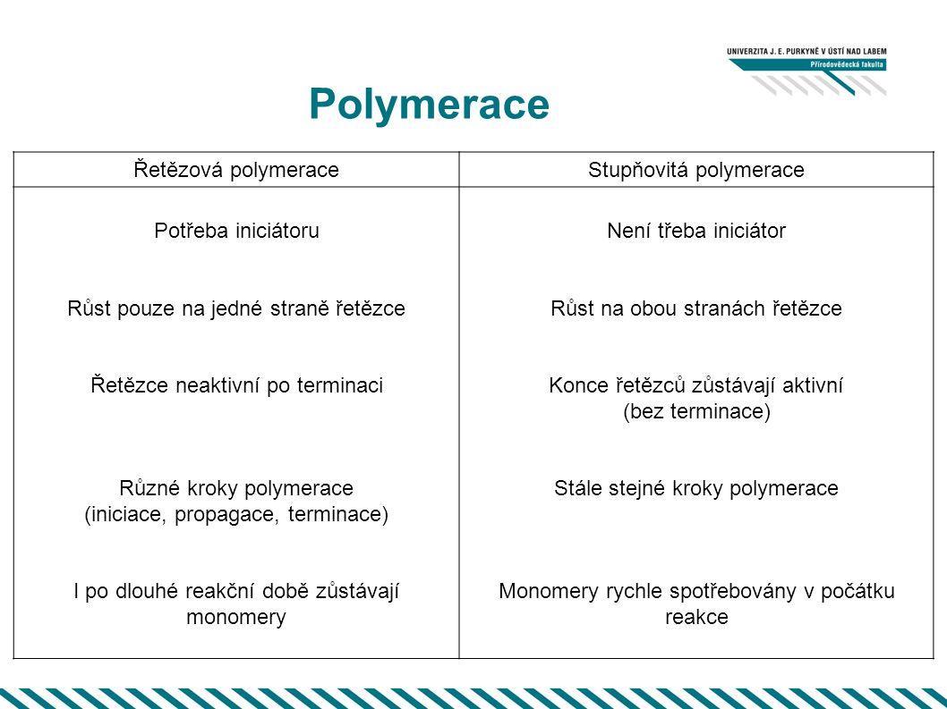 Polymerace Řetězová polymerace Stupňovitá polymerace