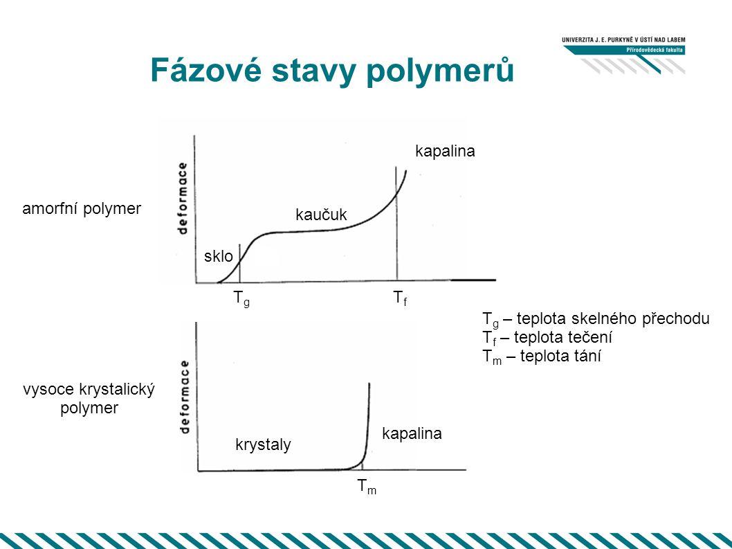 Fázové stavy polymerů kapalina amorfní polymer kaučuk sklo Tg Tf