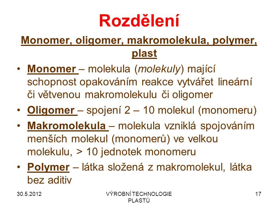 Monomer, oligomer, makromolekula, polymer, plast