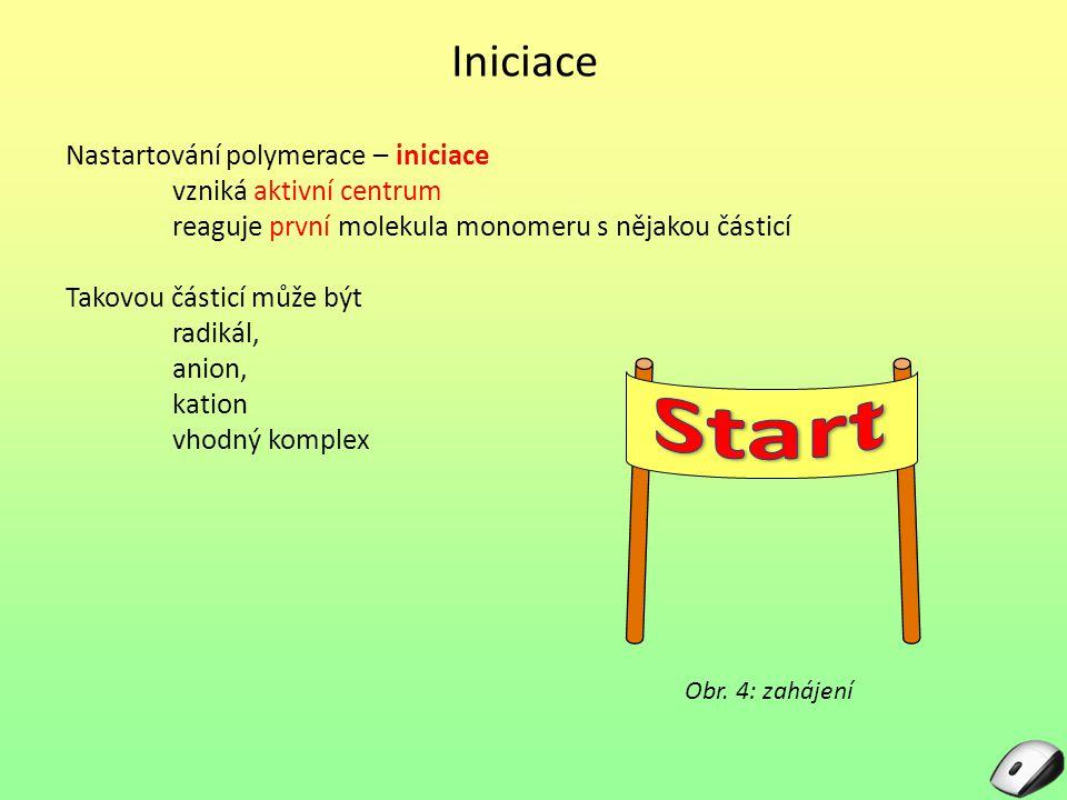 Start Iniciace Nastartování polymerace – iniciace