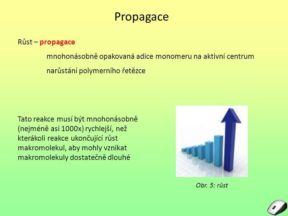 Propagace Růst – propagace