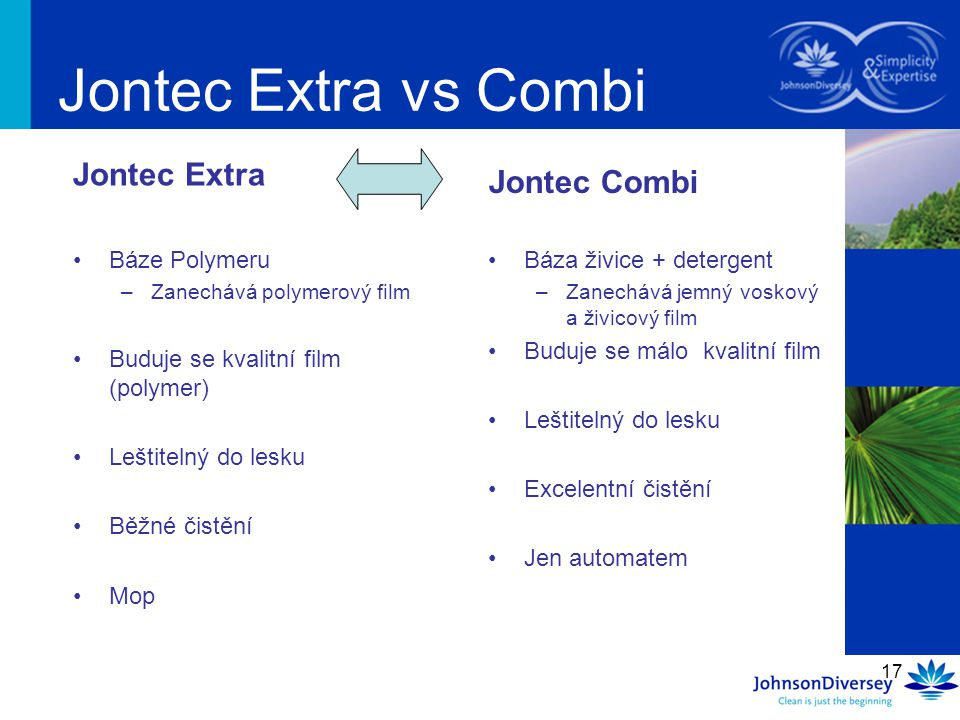 Jontec Extra vs Combi Jontec Extra Jontec Combi Báze Polymeru
