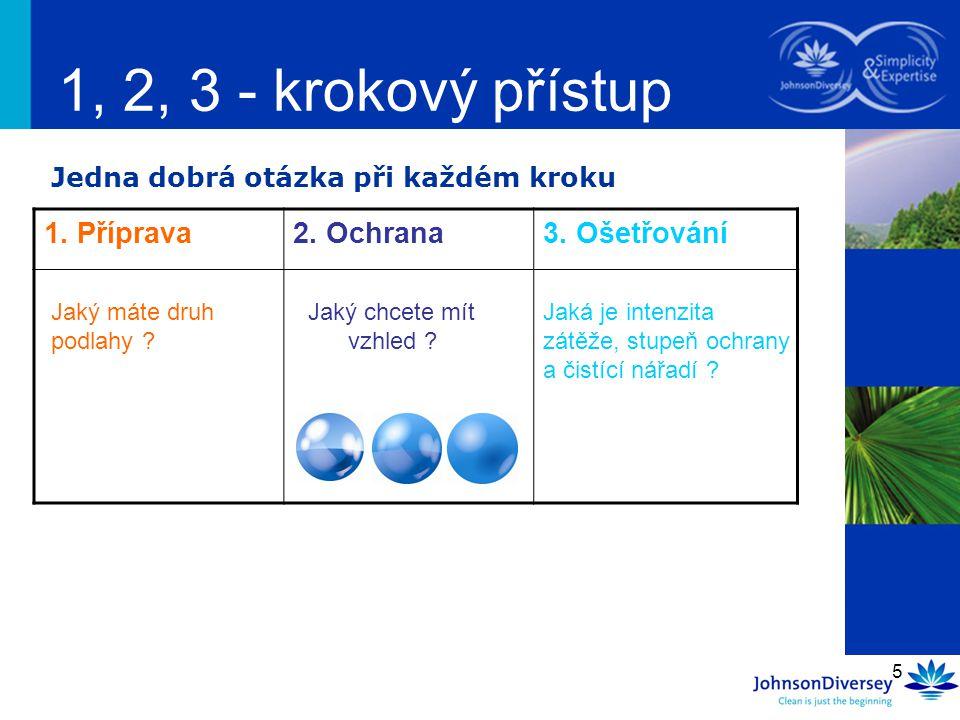 1, 2, 3 - krokový přístup 1. Příprava 2. Ochrana 3. Ošetřování