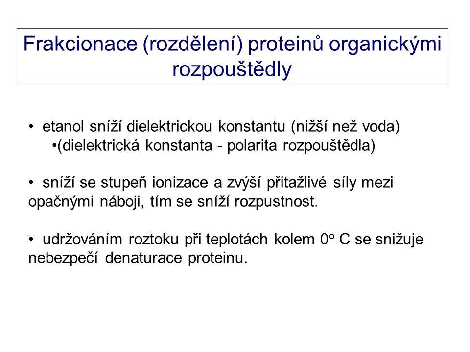 Frakcionace (rozdělení) proteinů organickými rozpouštědly