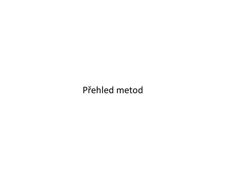 Přehled metod