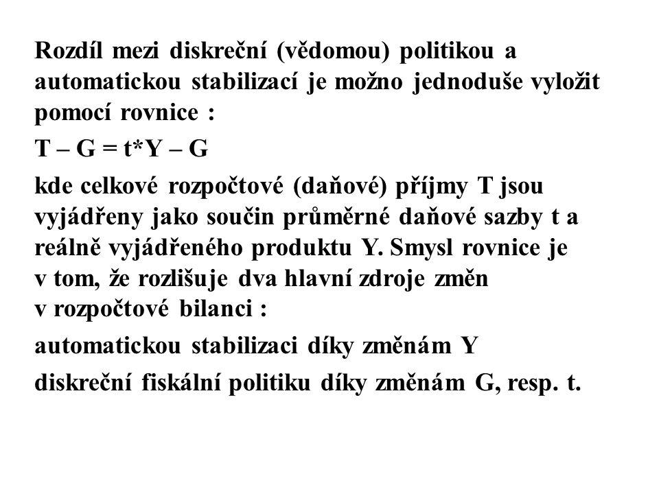 Rozdíl mezi diskreční (vědomou) politikou a automatickou stabilizací je možno jednoduše vyložit pomocí rovnice :