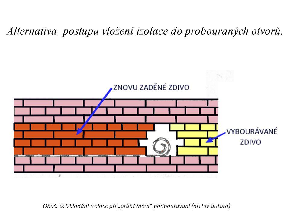 Alternativa postupu vložení izolace do probouraných otvorů.
