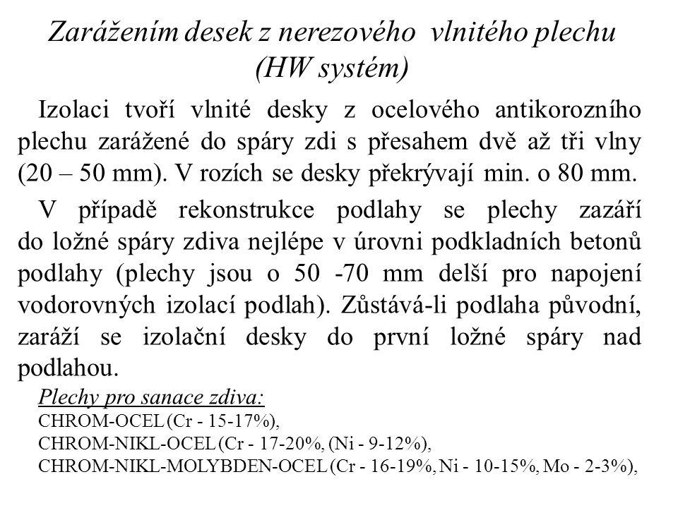 Zarážením desek z nerezového vlnitého plechu (HW systém)