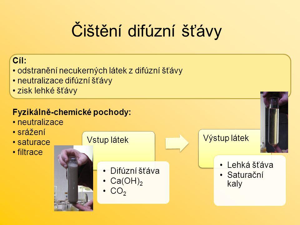 Čištění difúzní šťávy Cíl: