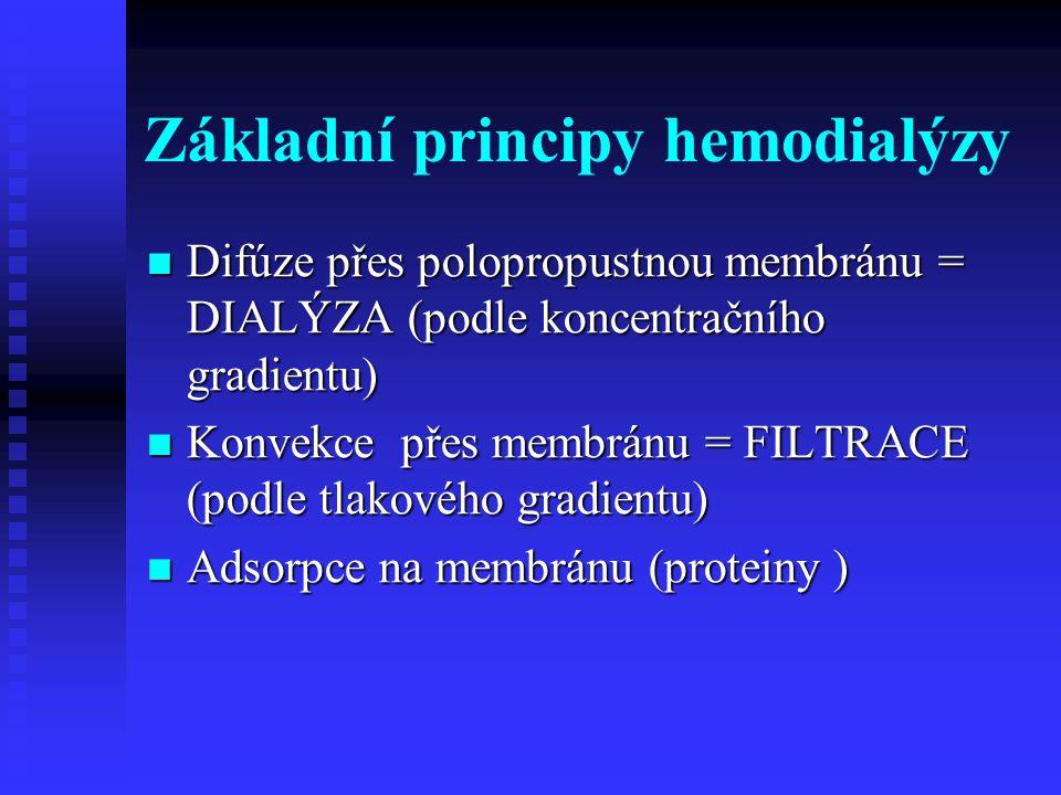Základní principy hemodialýzy