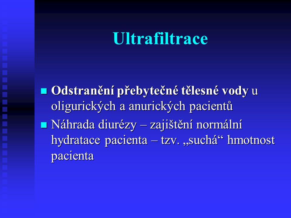 Ultrafiltrace Odstranění přebytečné tělesné vody u oligurických a anurických pacientů.