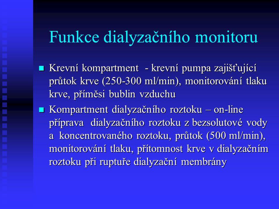 Funkce dialyzačního monitoru