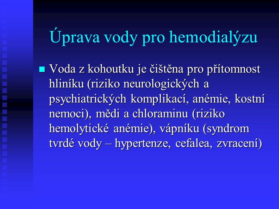 Úprava vody pro hemodialýzu