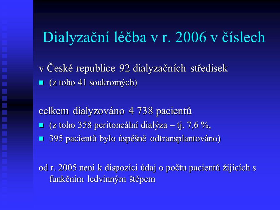 Dialyzační léčba v r. 2006 v číslech