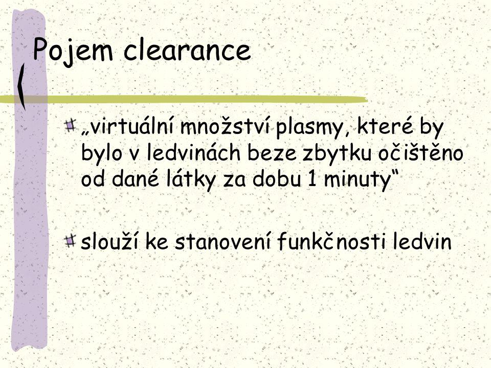 """Pojem clearance """"virtuální množství plasmy, které by bylo v ledvinách beze zbytku očištěno od dané látky za dobu 1 minuty"""
