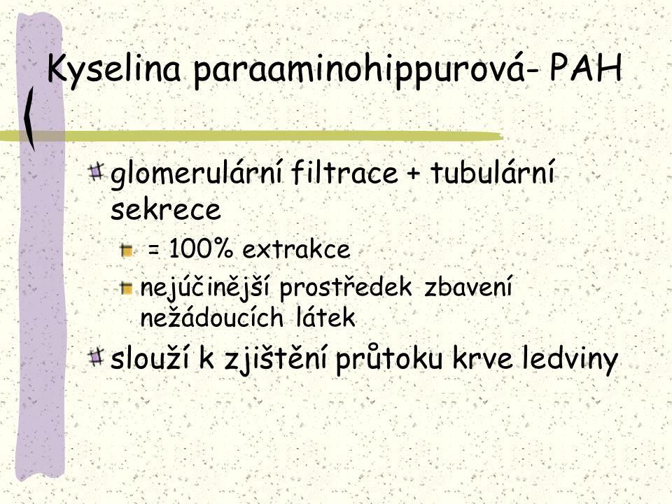 Kyselina paraaminohippurová- PAH