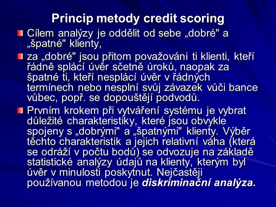 Princip metody credit scoring