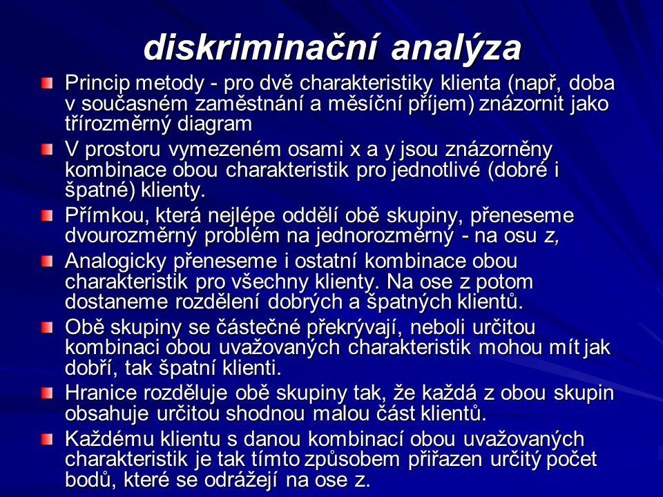 diskriminační analýza