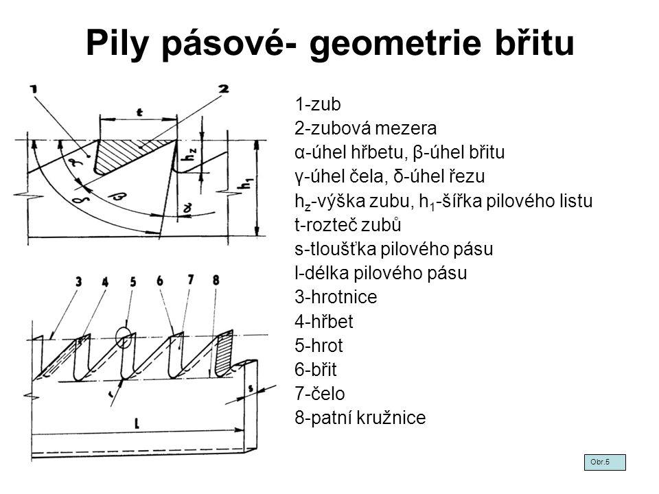 Pily pásové- geometrie břitu