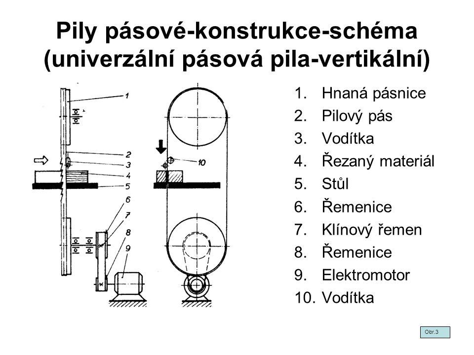 Pily pásové-konstrukce-schéma (univerzální pásová pila-vertikální)