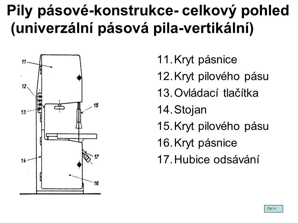 Pily pásové-konstrukce- celkový pohled (univerzální pásová pila-vertikální)