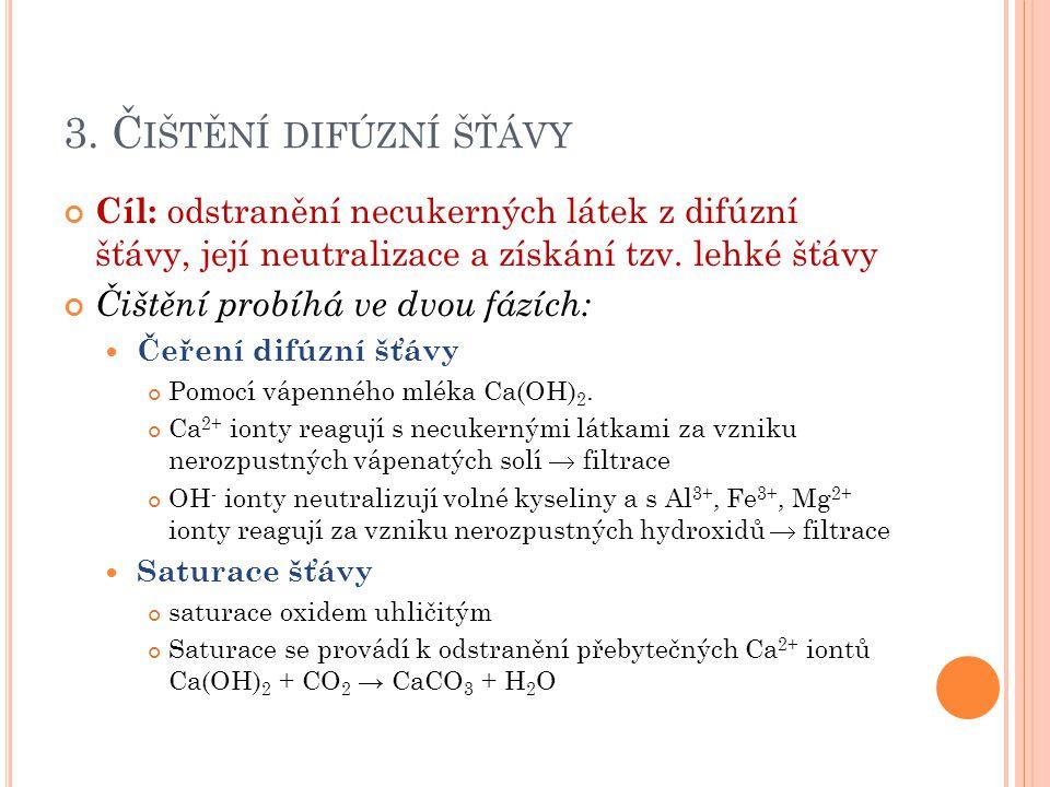 3. Čištění difúzní šťávy Cíl: odstranění necukerných látek z difúzní šťávy, její neutralizace a získání tzv. lehké šťávy.