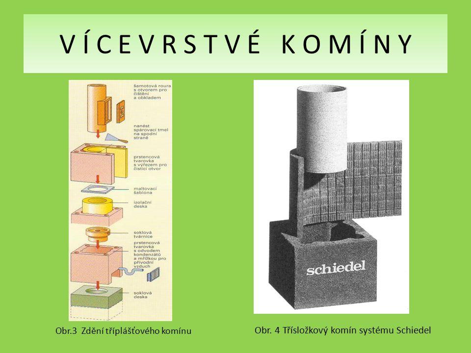 Obr. 4 Třísložkový komín systému Schiedel