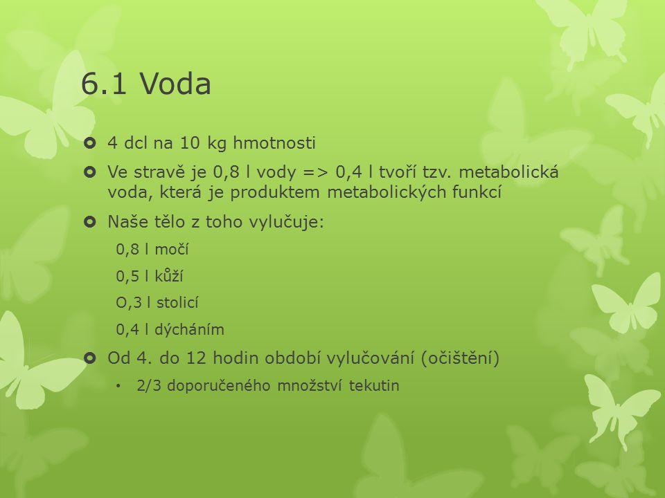 6.1 Voda 4 dcl na 10 kg hmotnosti