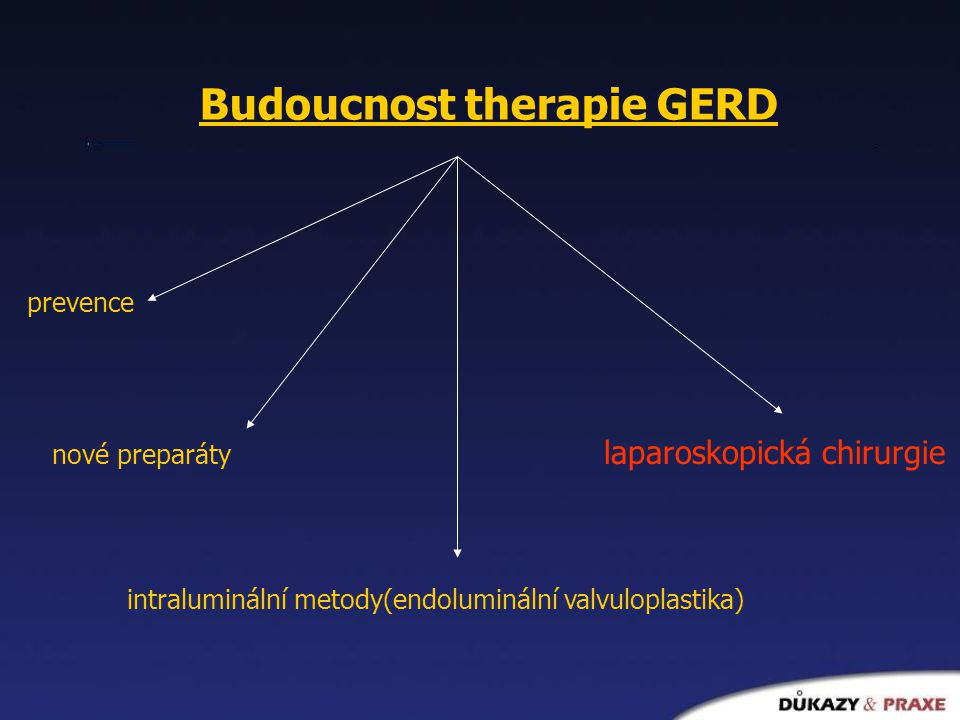 Budoucnost therapie GERD