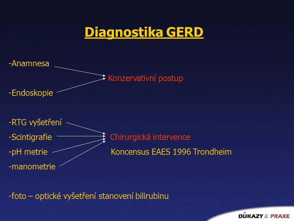 Diagnostika GERD Anamnesa Konzervativní postup Endoskopie